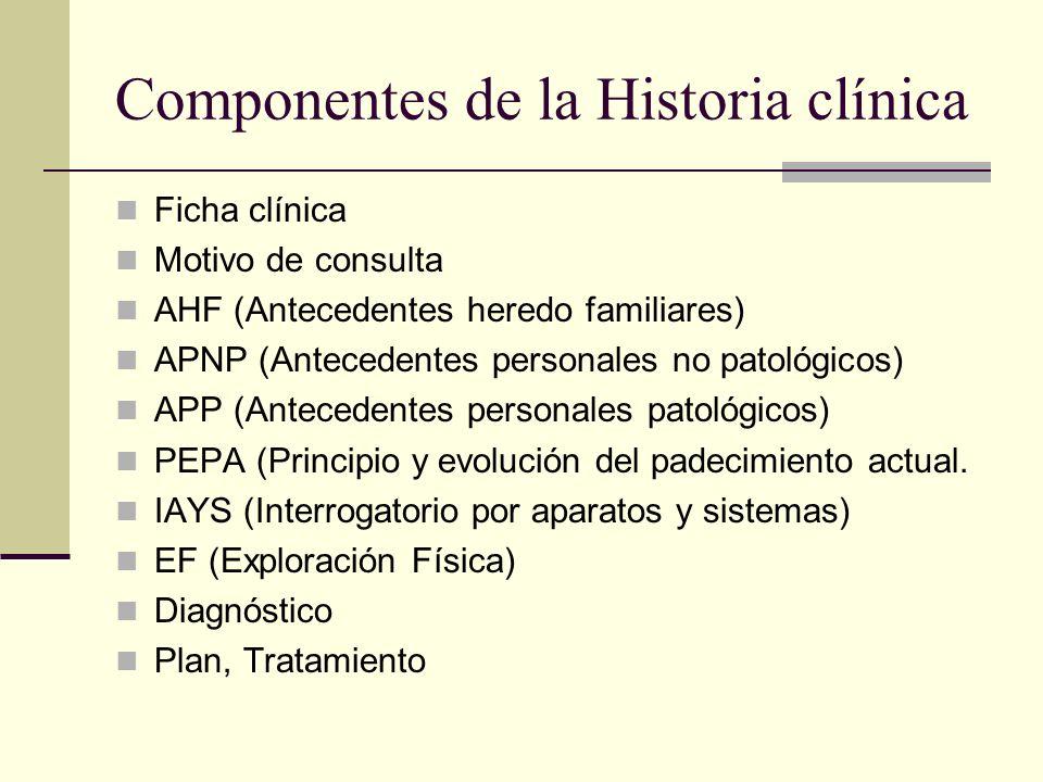 Componentes de la Historia clínica Ficha clínica Motivo de consulta AHF (Antecedentes heredo familiares) APNP (Antecedentes personales no patológicos) APP (Antecedentes personales patológicos) PEPA (Principio y evolución del padecimiento actual.