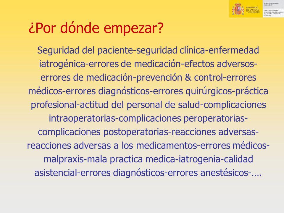 Seguridad del paciente-seguridad clínica-enfermedad iatrogénica-errores de medicación-efectos adversos- errores de medicación-prevención & control-errores médicos-errores diagnósticos-errores quirúrgicos-práctica profesional-actitud del personal de salud-complicaciones intraoperatorias-complicaciones peroperatorias- complicaciones postoperatorias-reacciones adversas- reacciones adversas a los medicamentos-errores médicos- malpraxis-mala practica medica-iatrogenia-calidad asistencial-errores diagnósticos-errores anestésicos-….