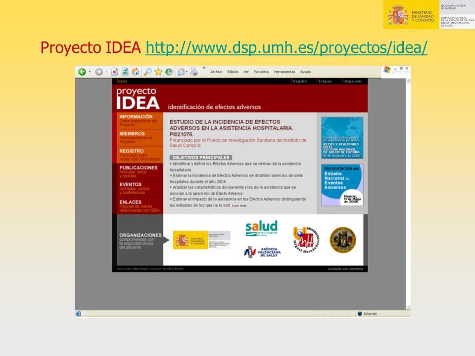 Proyecto IDEA http://www.dsp.umh.es/proyectos/idea/http://www.dsp.umh.es/proyectos/idea/