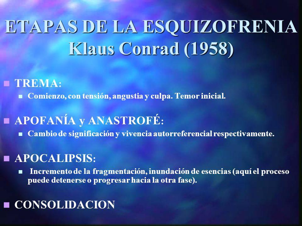 ETAPAS DE LA ESQUIZOFRENIA Klaus Conrad (1958) TREMA : Comienzo, con tensión, angustia y culpa.