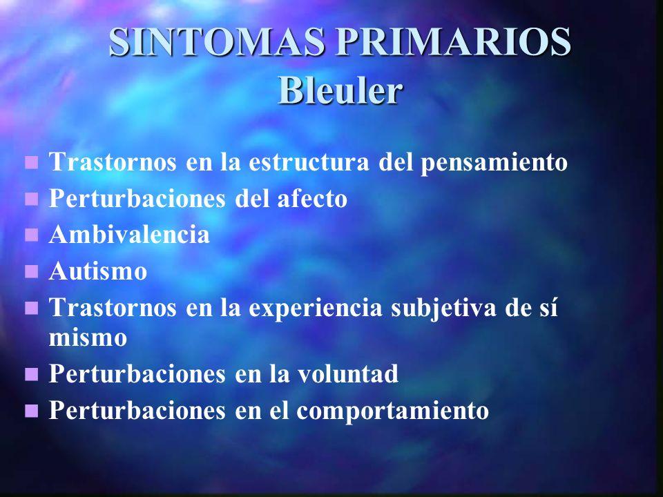 SINTOMAS PRIMARIOS Bleuler Trastornos en la estructura del pensamiento Perturbaciones del afecto Ambivalencia Autismo Trastornos en la experiencia subjetiva de sí mismo Perturbaciones en la voluntad Perturbaciones en el comportamiento