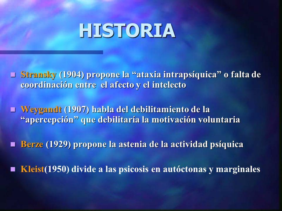 HISTORIA Lopez Ibor (1980) refiere que la esquizofrenia designa un grupo de psicosis que presentan caracteristicas psicopatologicas y psicodinamicas comunes.