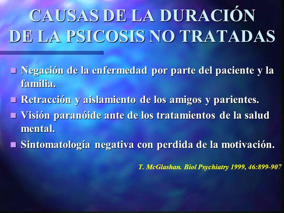 CAUSAS DE LA DURACIÓN DE LA PSICOSIS NO TRATADAS Negación de la enfermedad por parte del paciente y la familia.