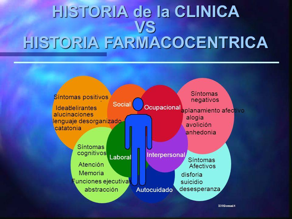 FORMAS DE COMIENZO ( FORREST Y HAY) Insidiosa (se desarrolla durante más de 9 meses).