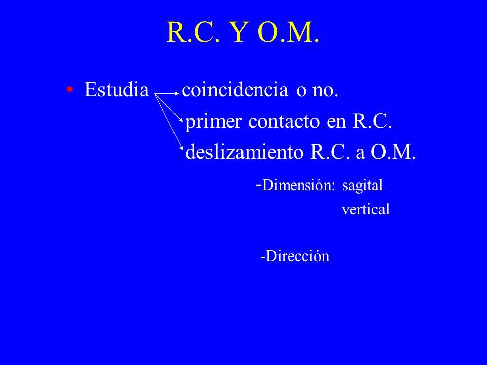 POS. DE REPOSO Y ELIO NORMAL: Posterior -- 1 a 2 mm Anterior -- 4mm Indica alteraciones de la D.V.O o alteraciones musculares