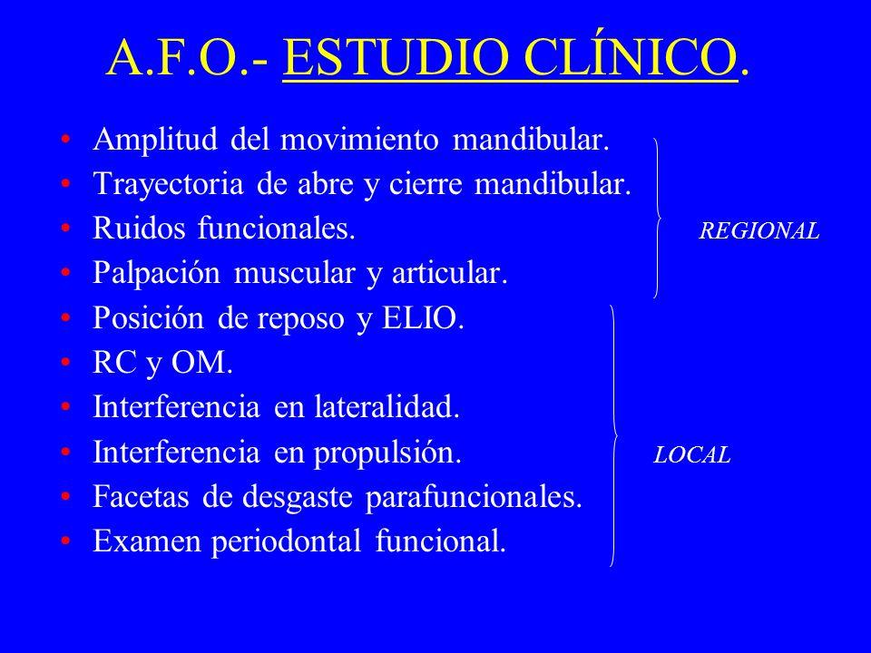 A.F.O. INDICACIONES Indicios de trastornos temporo mandibulares surgidos de la anamnesis. Indicios de parámetros de riesgo presentes surgidos de la an