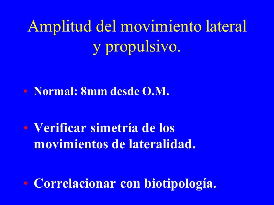 Amplitud del movimiento lateral y propulsivo.Normal: 8mm desde O.M.