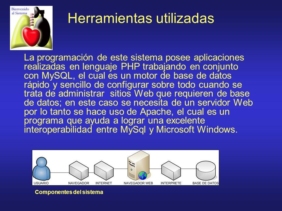 Herramientas utilizadas La programación de este sistema posee aplicaciones realizadas en lenguaje PHP trabajando en conjunto con MySQL, el cual es un