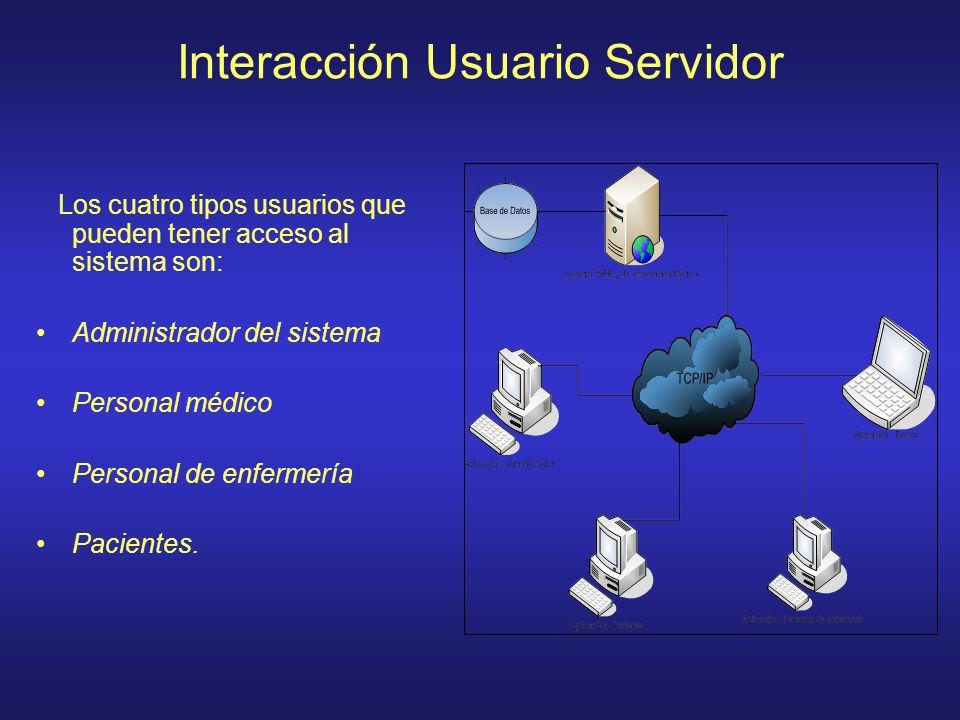 Interacción Usuario Servidor Los cuatro tipos usuarios que pueden tener acceso al sistema son: Administrador del sistema Personal médico Personal de e