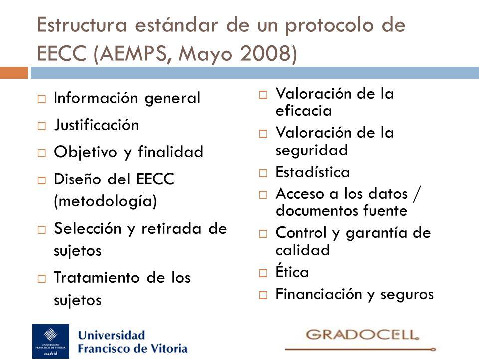 Estructura estándar de un protocolo de EECC (AEMPS, Mayo 2008) Información general Justificación Objetivo y finalidad Diseño del EECC (metodología) Se
