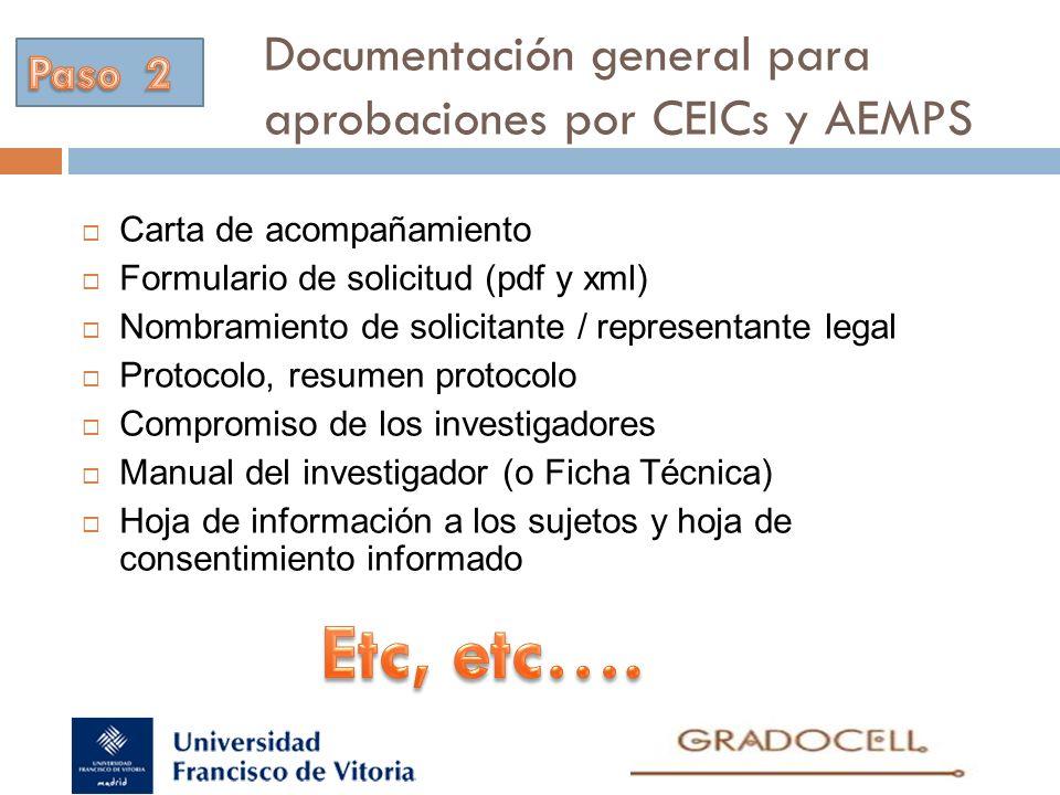 Documentación general para aprobaciones por CEICs y AEMPS Carta de acompañamiento Formulario de solicitud (pdf y xml) Nombramiento de solicitante / re