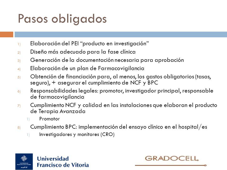 Pasos obligados 1) Elaboración del PEI producto en investigación 2) Diseño más adecuado para la fase clínica 3) Generación de la documentación necesar