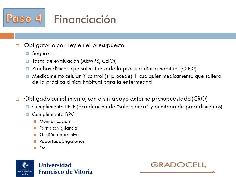Financiación Obligatorio por Ley en el presupuesto: Seguro Tasas de evaluación (AEMPS, CEICs) Pruebas clínicas que salen fuera de la práctica clínica