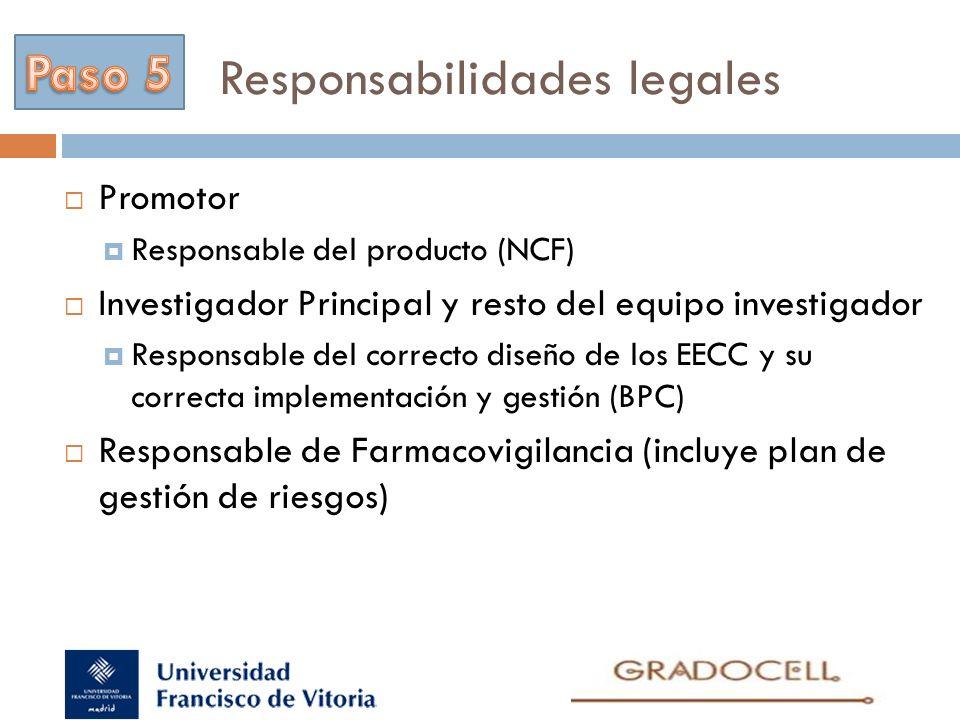 Responsabilidades legales Promotor Responsable del producto (NCF) Investigador Principal y resto del equipo investigador Responsable del correcto dise