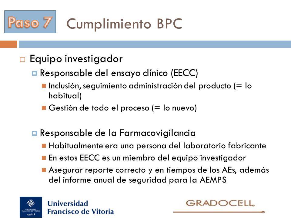 Cumplimiento BPC Equipo investigador Responsable del ensayo clínico (EECC) Inclusión, seguimiento administración del producto (= lo habitual) Gestión