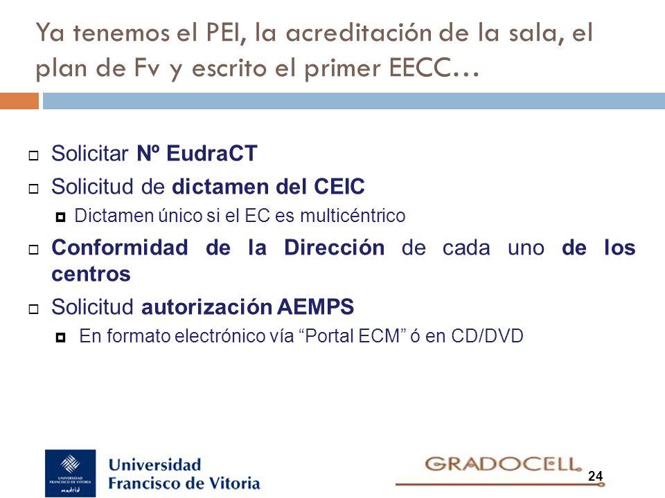 24 Solicitar Nº EudraCT Solicitud de dictamen del CEIC Dictamen único si el EC es multicéntrico Conformidad de la Dirección de cada uno de los centros