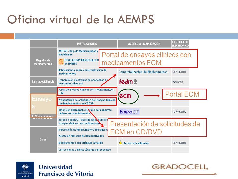Ensayo s Clínicos Presentación de solicitudes de ECM en CD/DVD Portal de ensayos clínicos con medicamentos ECM Portal ECM Oficina virtual de la AEMPS