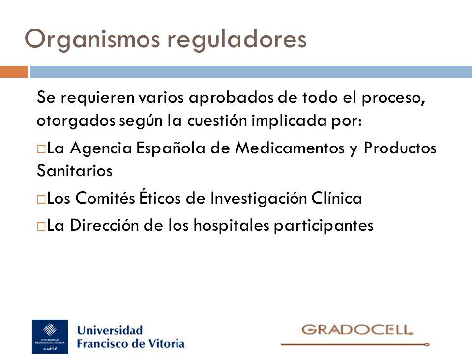 Organismos reguladores Se requieren varios aprobados de todo el proceso, otorgados según la cuestión implicada por: La Agencia Española de Medicamento