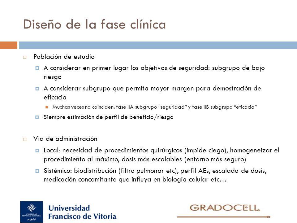 Diseño de la fase clínica Población de estudio A considerar en primer lugar los objetivos de seguridad: subgrupo de bajo riesgo A considerar subgrupo