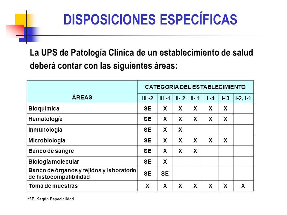 DISPOSICIONES ESPECÍFICAS La UPS de Patología Clínica de un establecimiento de salud deberá contar con las siguientes áreas: ÁREAS CATEGORÍA DEL ESTAB
