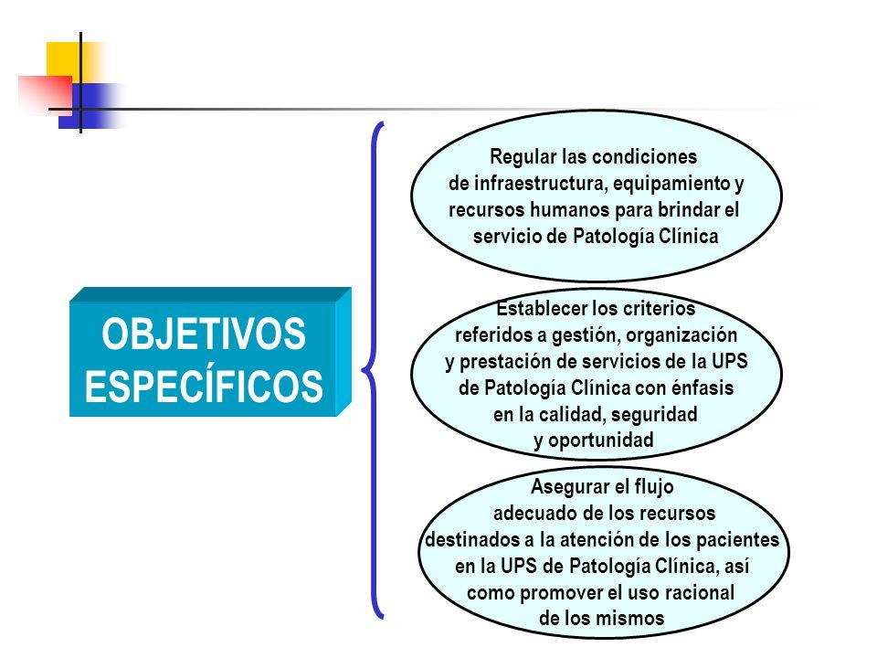 OBJETIVOS ESPECÍFICOS Regular las condiciones de infraestructura, equipamiento y recursos humanos para brindar el servicio de Patología Clínica Establ
