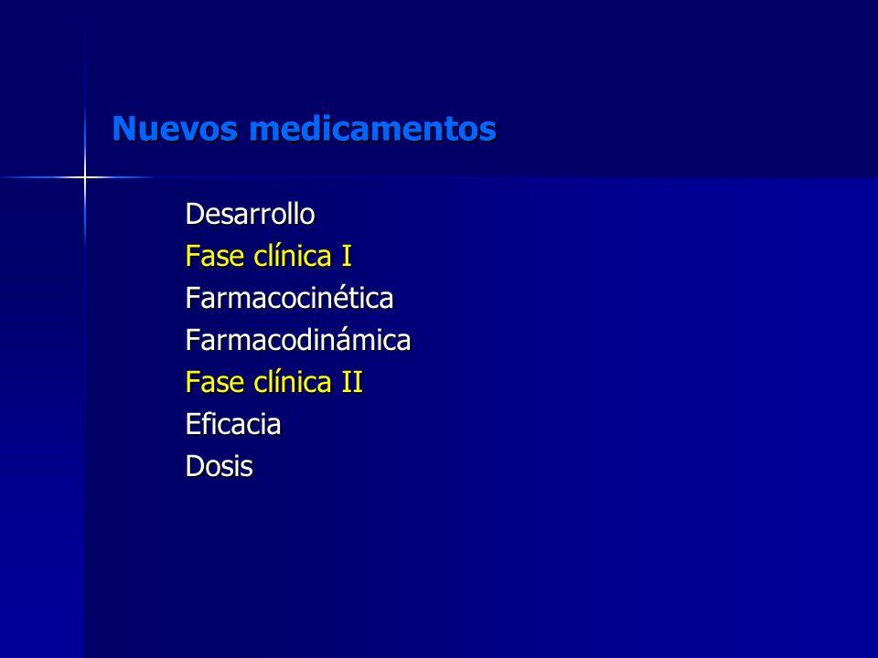 Nuevos medicamentos Desarrollo Fase clínica I FarmacocinéticaFarmacodinámica Fase clínica II EficaciaDosis