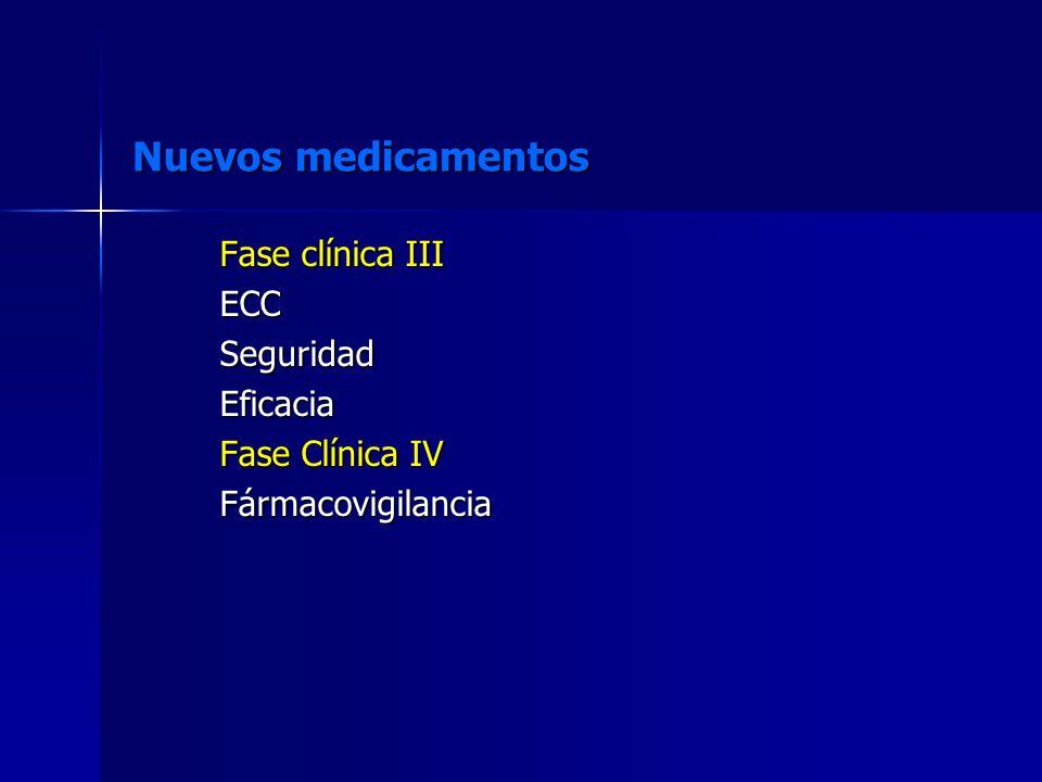 Nuevos medicamentos Fase clínica III ECCSeguridadEficacia Fase Clínica IV Fármacovigilancia