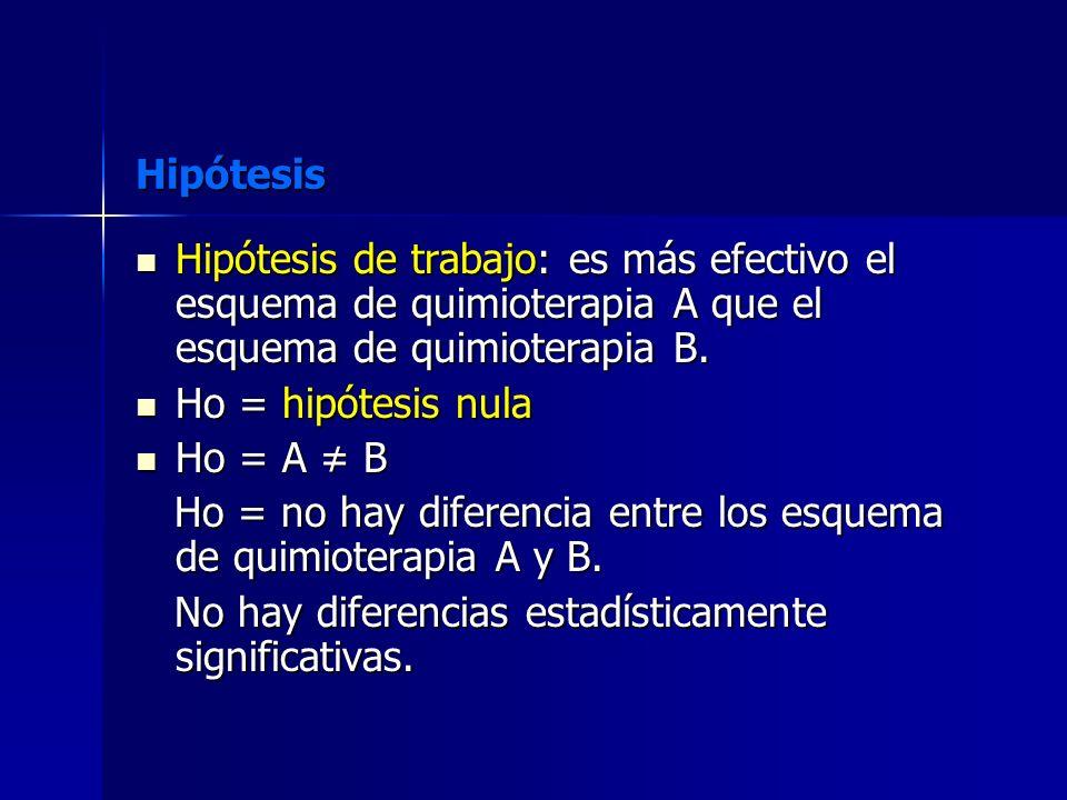 Hipótesis Hipótesis de trabajo: es más efectivo el esquema de quimioterapia A que el esquema de quimioterapia B. Hipótesis de trabajo: es más efectivo