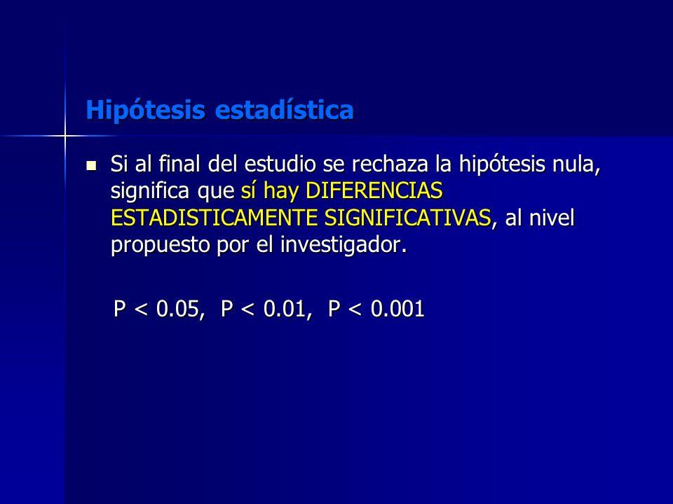 Hipótesis estadística Si al final del estudio se rechaza la hipótesis nula, significa que sí hay DIFERENCIAS ESTADISTICAMENTE SIGNIFICATIVAS, al nivel