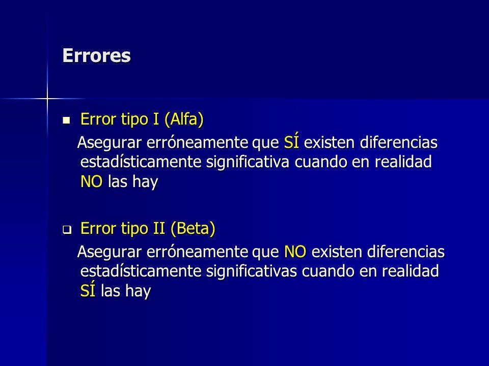 Errores Error tipo I (Alfa) Error tipo I (Alfa) Asegurar erróneamente que SÍ existen diferencias estadísticamente significativa cuando en realidad NO