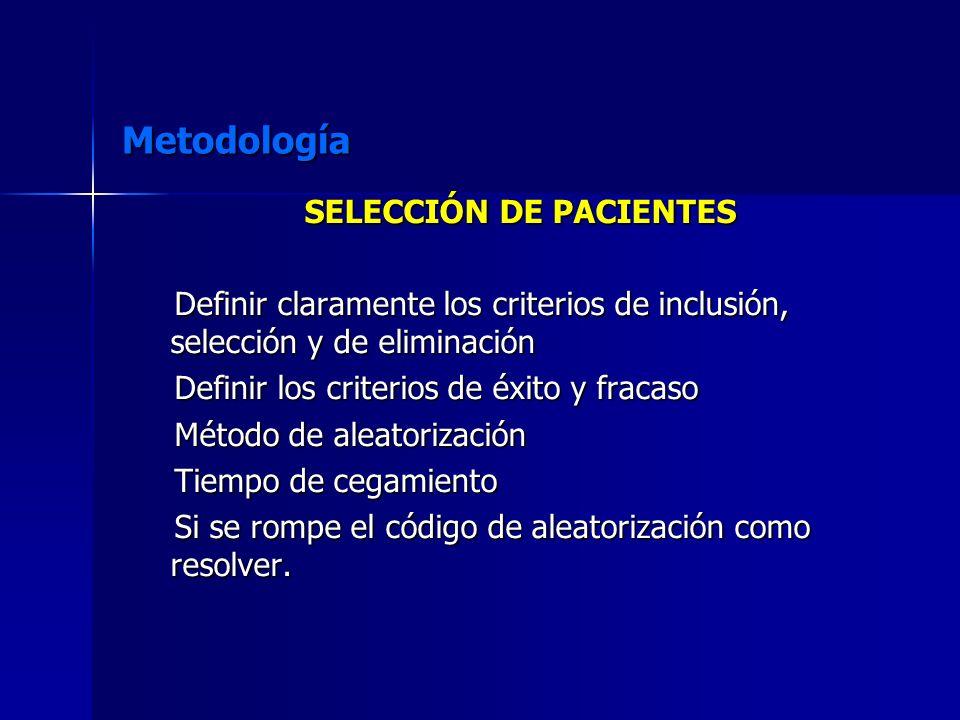 Metodología SELECCIÓN DE PACIENTES Definir claramente los criterios de inclusión, selección y de eliminación Definir claramente los criterios de inclu