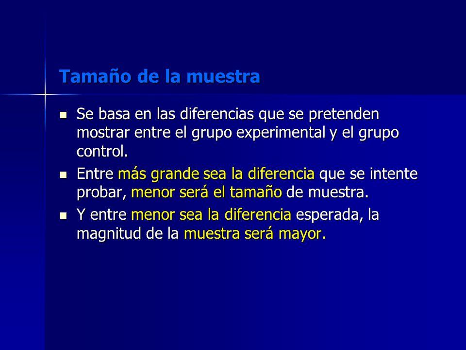 Tamaño de la muestra Se basa en las diferencias que se pretenden mostrar entre el grupo experimental y el grupo control. Se basa en las diferencias qu
