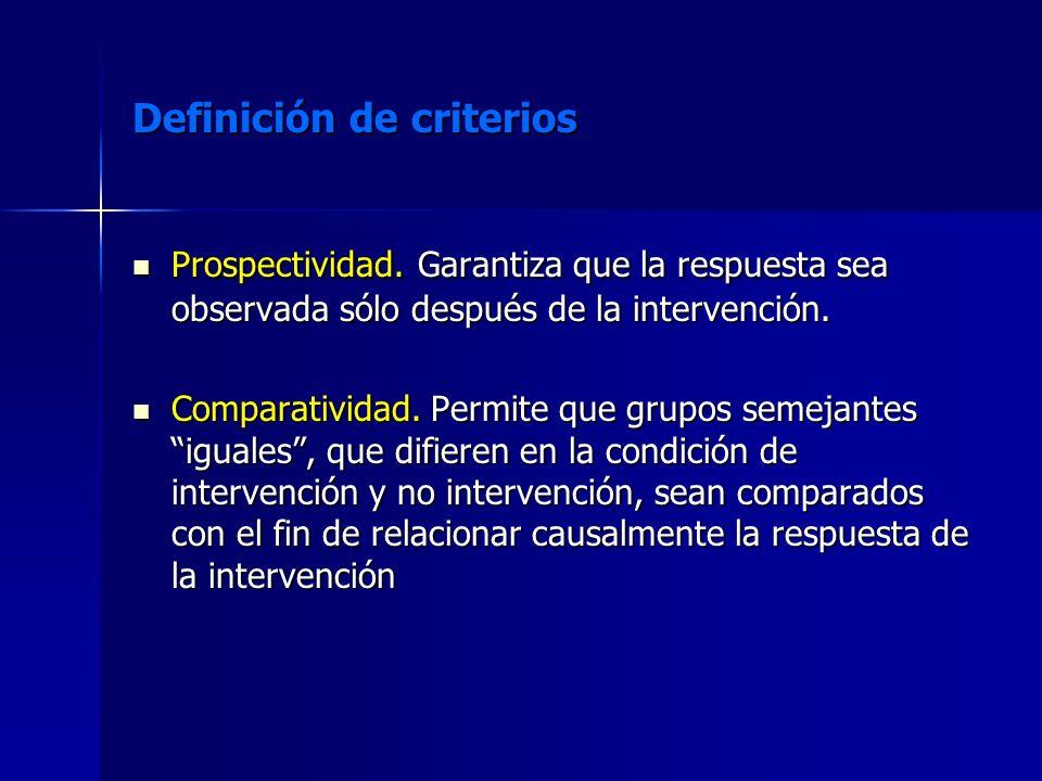 Definición de criterios Prospectividad. Garantiza que la respuesta sea observada sólo después de la intervención. Prospectividad. Garantiza que la res