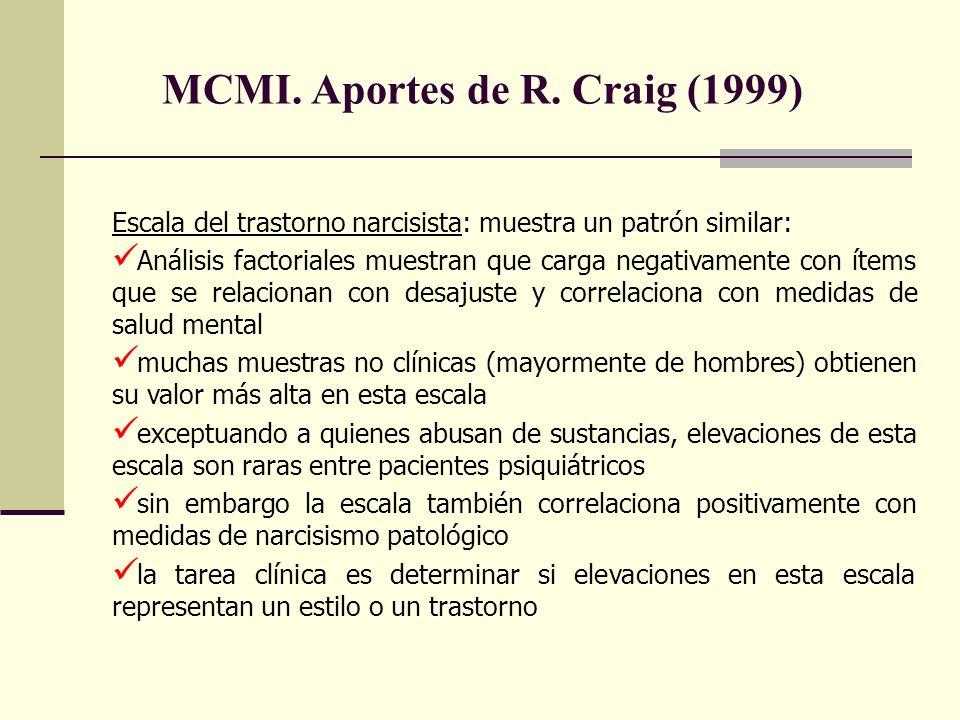 MCMI.Aportes de R.