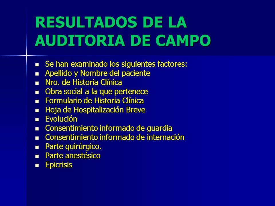 RESULTADOS DE LA AUDITORIA DE CAMPO Se han examinado los siguientes factores: Se han examinado los siguientes factores: Apellido y Nombre del paciente
