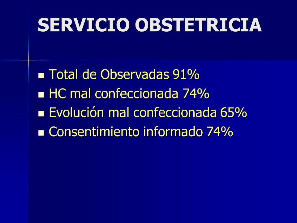 SERVICIO OBSTETRICIA Total de Observadas 91% Total de Observadas 91% HC mal confeccionada 74% HC mal confeccionada 74% Evolución mal confeccionada 65%