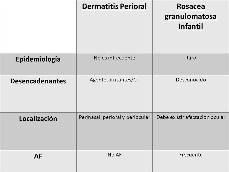 Dermatitis PerioralRosacea granulomatosa Infantil Epidemiología No es infrecuenteRaro Desencadenantes Agentes irritantes/CTDesconocido Localización Pe