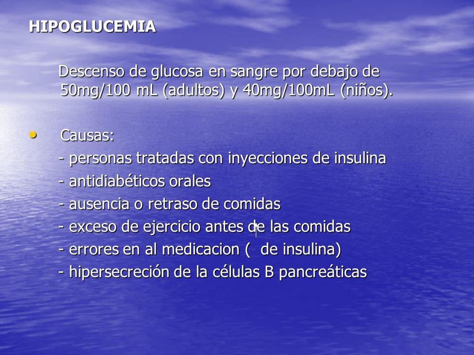 HIPOGLUCEMIA Descenso de glucosa en sangre por debajo de 50mg/100 mL (adultos) y 40mg/100mL (niños). Descenso de glucosa en sangre por debajo de 50mg/
