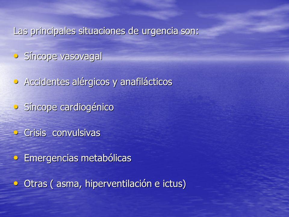 Las principales situaciones de urgencia son: Síncope vasovagal Síncope vasovagal Accidentes alérgicos y anafilácticos Accidentes alérgicos y anafiláct