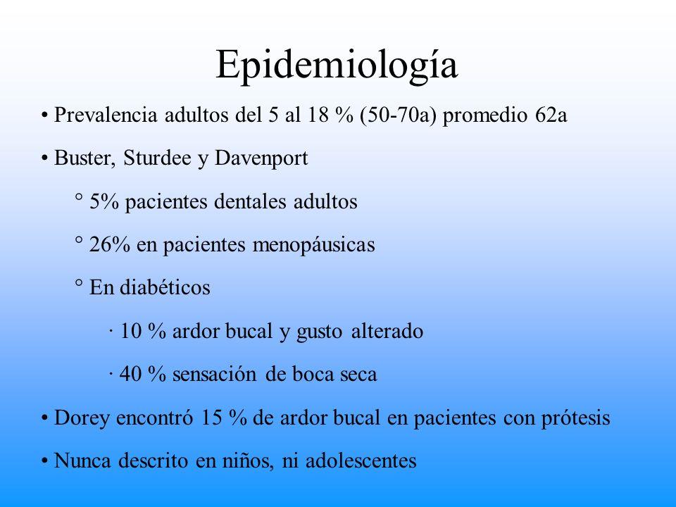 Epidemiología Prevalencia adultos del 5 al 18 % (50-70a) promedio 62a Buster, Sturdee y Davenport ° 5% pacientes dentales adultos ° 26% en pacientes m