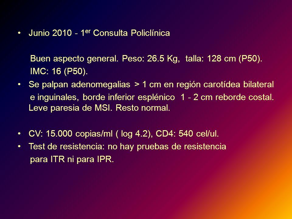 Junio 2010 - 1 er Consulta Policlínica Buen aspecto general. Peso: 26.5 Kg, talla: 128 cm (P50). IMC: 16 (P50). Se palpan adenomegalias > 1 cm en regi