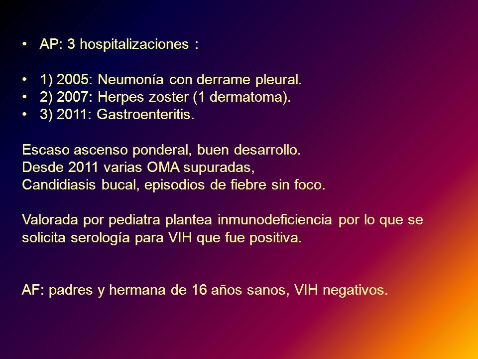 AP: 3 hospitalizaciones : 1) 2005: Neumonía con derrame pleural. 2) 2007: Herpes zoster (1 dermatoma). 3) 2011: Gastroenteritis. Escaso ascenso ponder