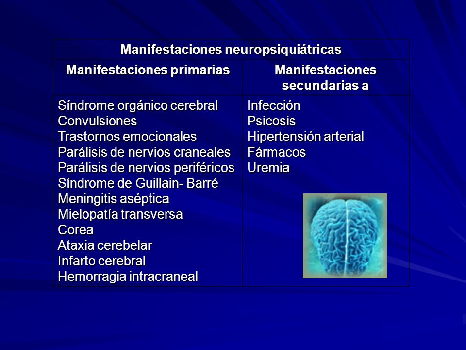 Manifestaciones neuropsiquiátricas Manifestaciones primarias Manifestaciones secundarias a Síndrome orgánico cerebral Convulsiones Trastornos emociona