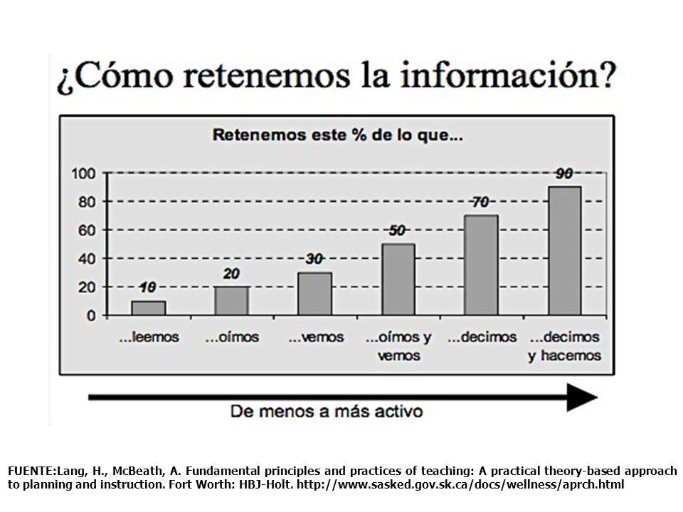 Preparación reunión clínica Búsqueda bibliográfica: – Bases de datos (Medline, Embase).