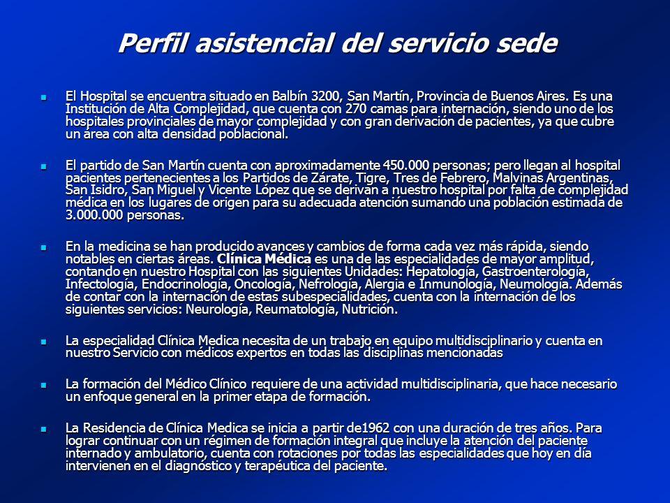 Perfil asistencial del servicio sede RECURSOS EN CLINICA MÉDICA: Clínica Médica cuenta en la actualidad con: Consultorio externo: con un promedio mensual de 1500 consultas.