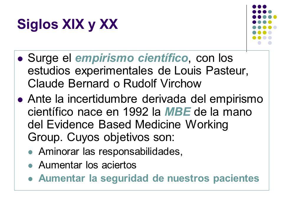 Surge el empirismo científico, con los estudios experimentales de Louis Pasteur, Claude Bernard o Rudolf Virchow Ante la incertidumbre derivada del em