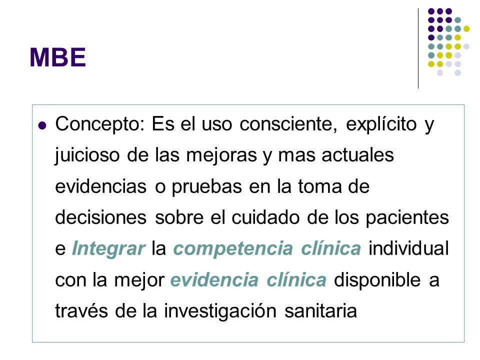 MBE Concepto: Es el uso consciente, explícito y juicioso de las mejoras y mas actuales evidencias o pruebas en la toma de decisiones sobre el cuidado