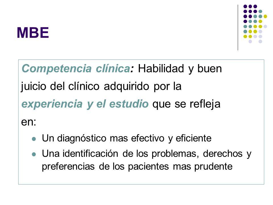 MBE Competencia clínica: Habilidad y buen juicio del clínico adquirido por la experiencia y el estudio que se refleja en: Un diagnóstico mas efectivo