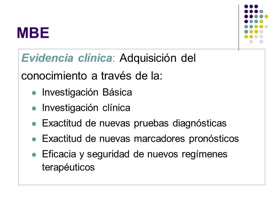 MBE Evidencia clínica: Adquisición del conocimiento a través de la: Investigación Básica Investigación clínica Exactitud de nuevas pruebas diagnóstica