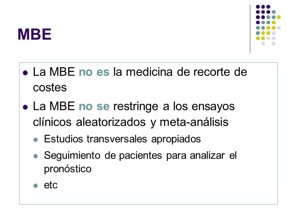 MBE La MBE no es la medicina de recorte de costes La MBE no se restringe a los ensayos clínicos aleatorizados y meta-análisis Estudios transversales a